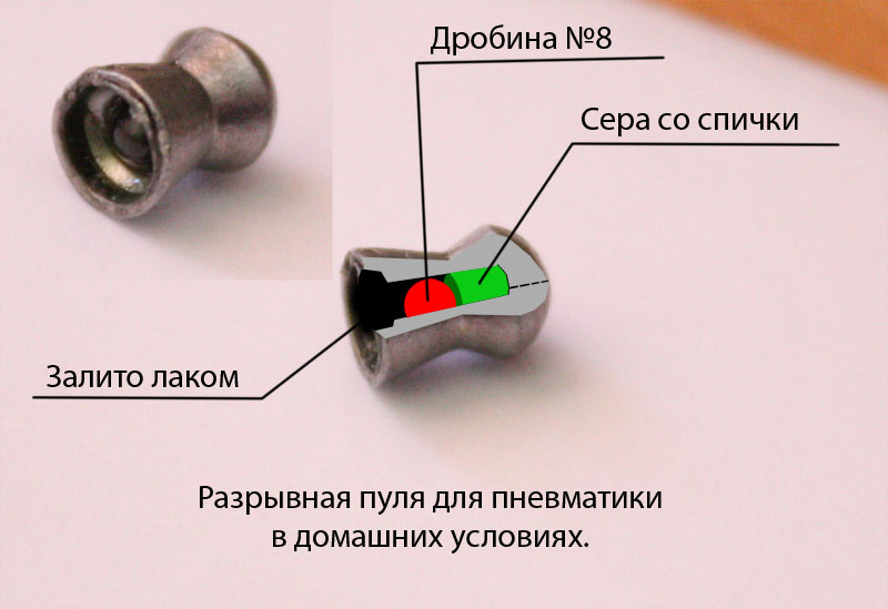 Как сделать прицел на пневматику в домашних условиях