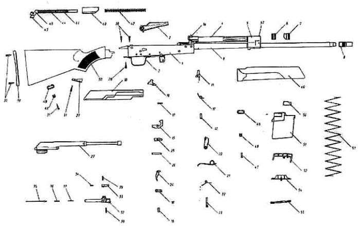 ружье Сайга-410